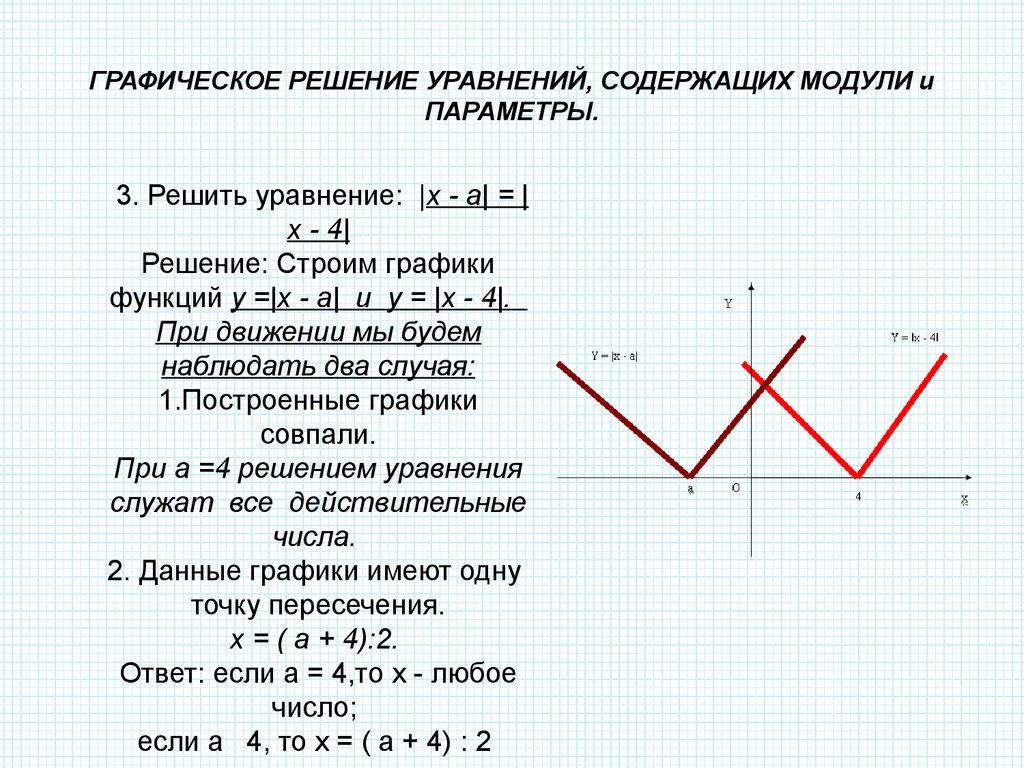 решение неравенств по знаком модуля