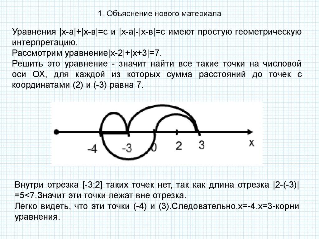 решение неравенств содержащих одну переменную под знаком модуля