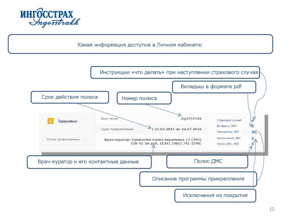 Пошаговая инструкция для регистрации на сайте госуслуги