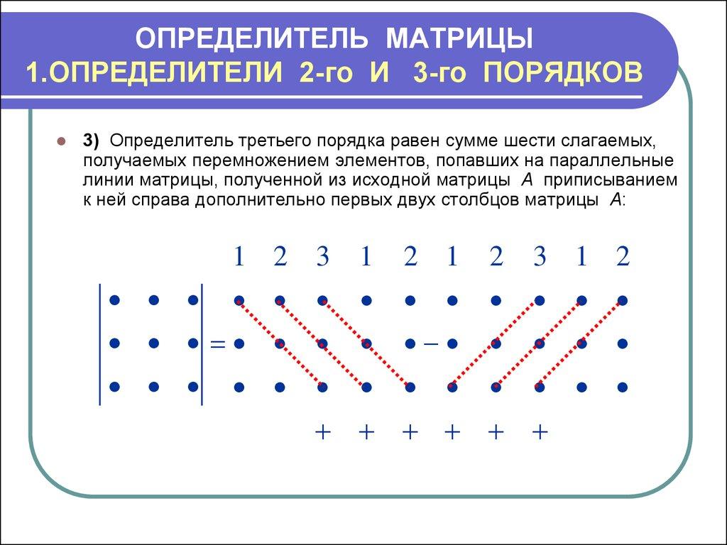 Программа считающая определители матриц