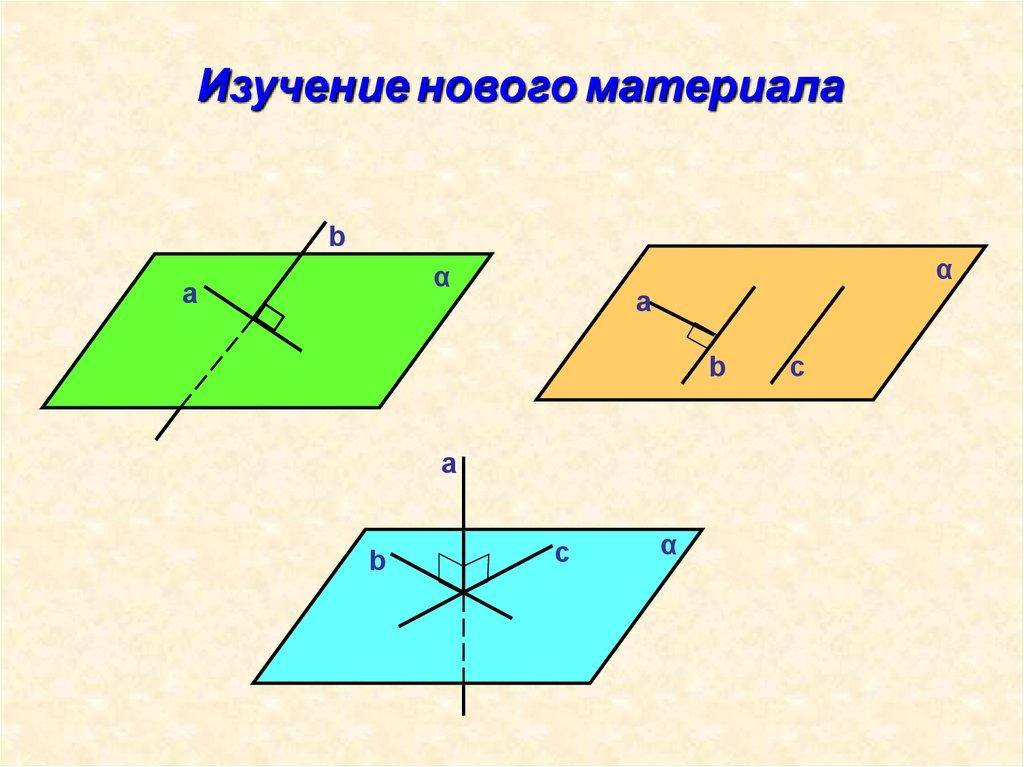 Прямой и 10 плоскости презентация перпендикулярность класс