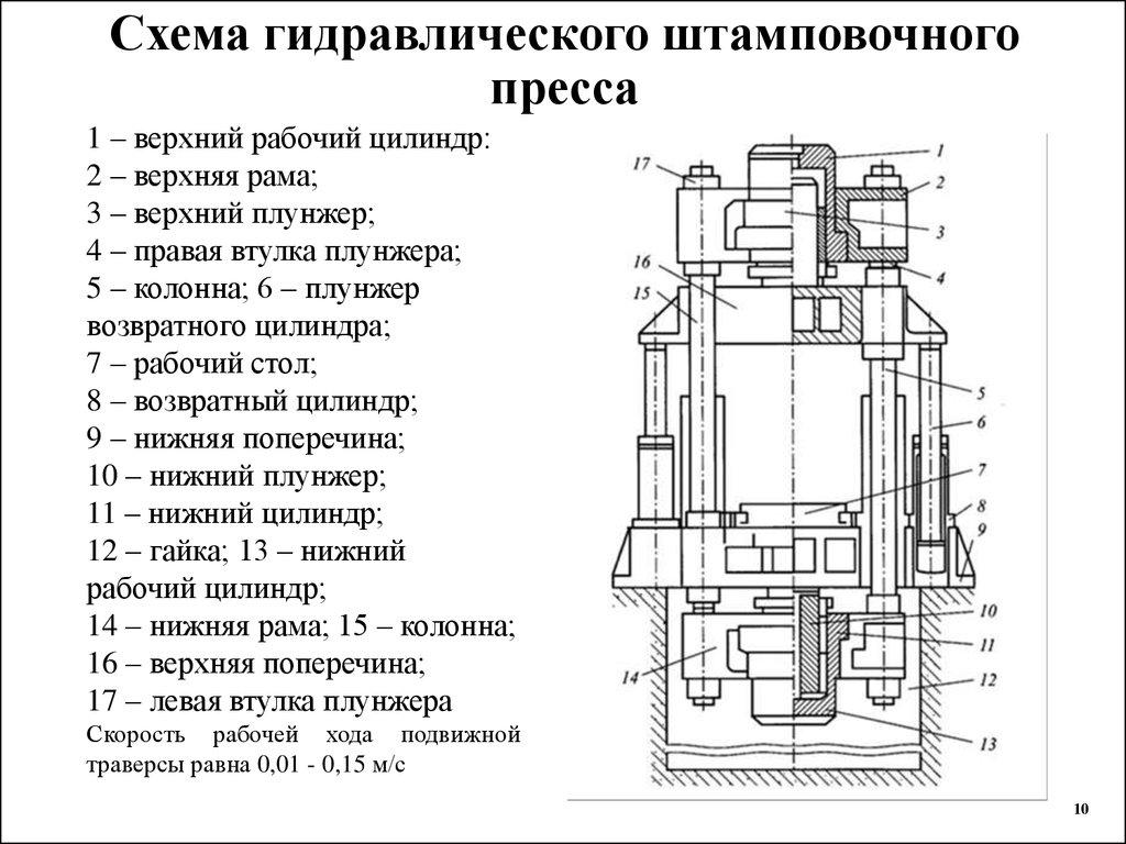 Схема гидравлического усилителя руля