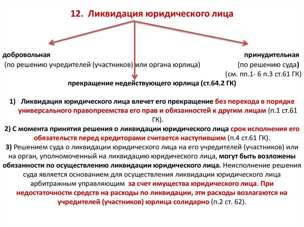 этапы ликвидации ооо и сроки стрелка-поводырь