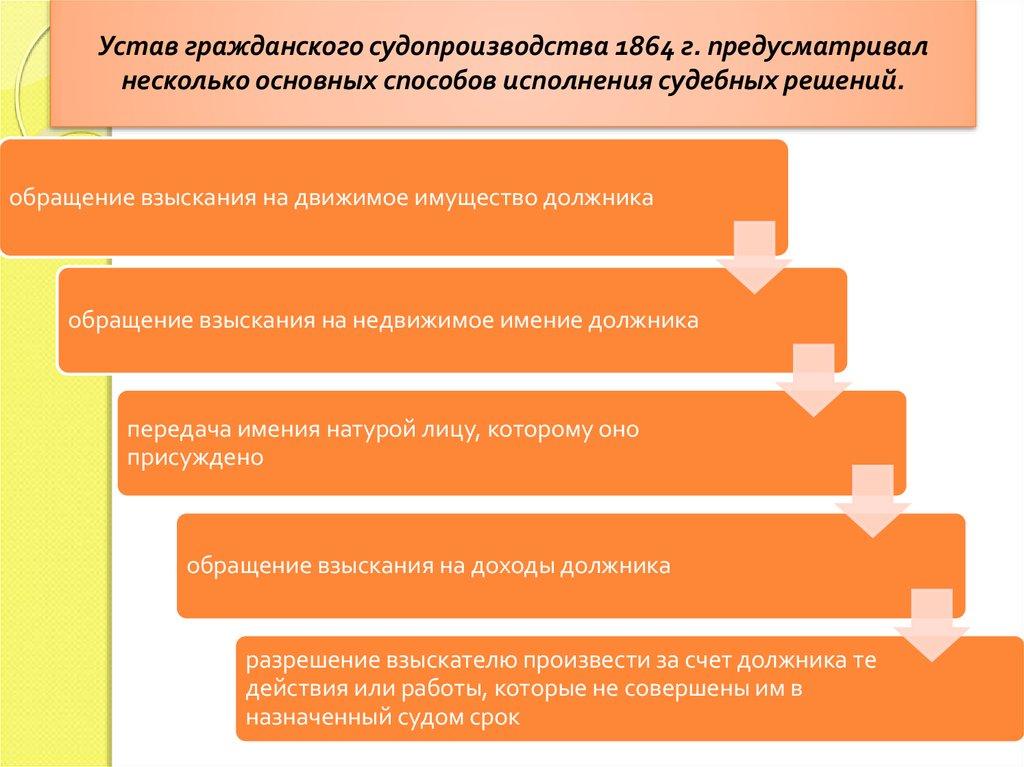 принципы исполнительного производства курсовая