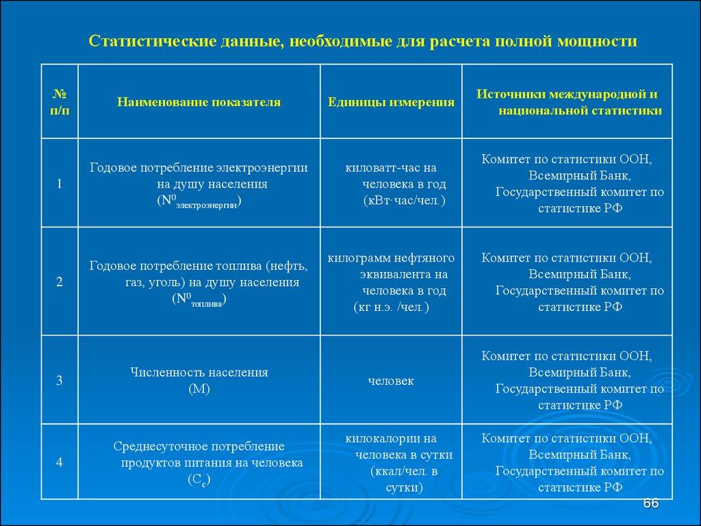 free schwesernotes 2010 cfa exam level 3 book 4 alternate investments risk management