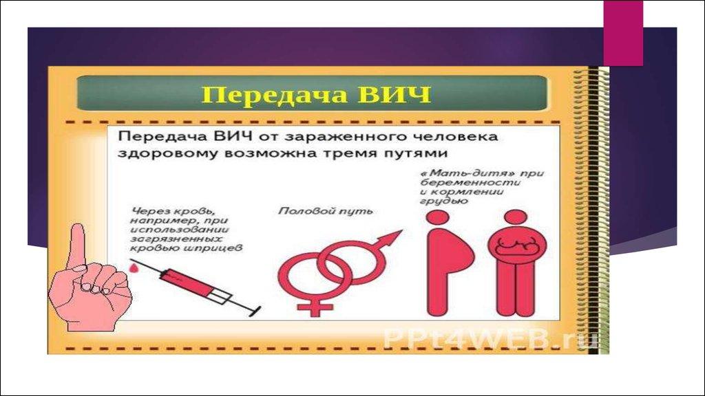 Гормональный сбой у женщин Нарушения гормонального фона