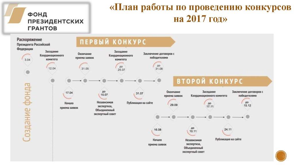Новогодний сценарий 2018  Сценарий сценки прикольные