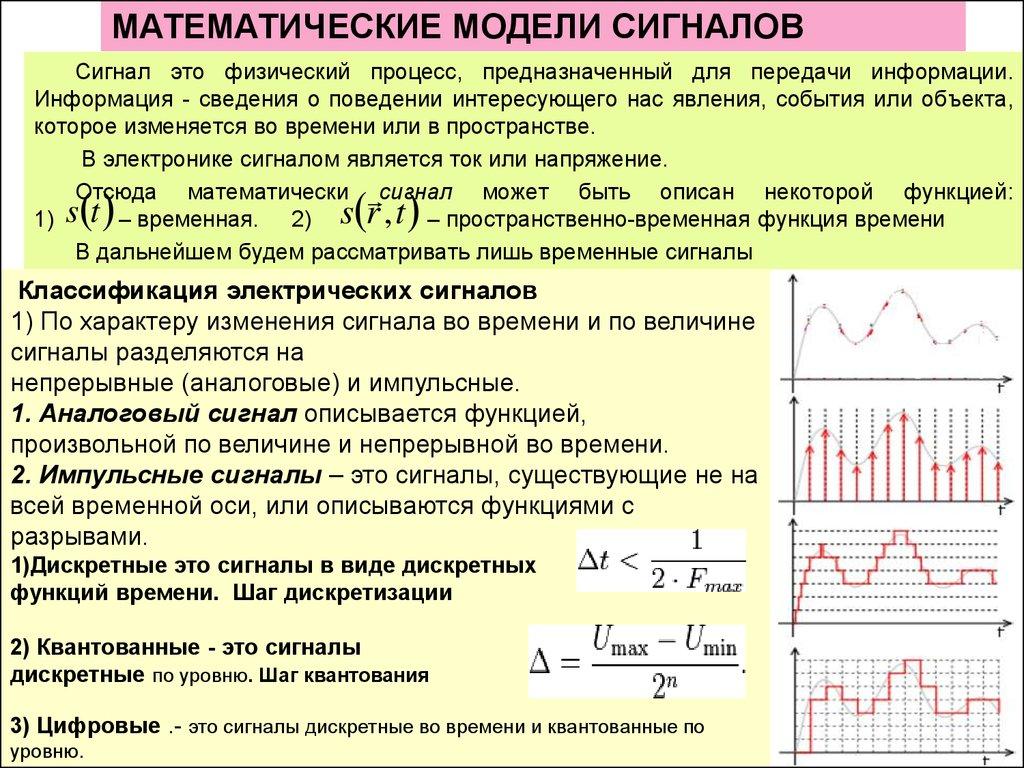 shop Теория оптических спектров. Часть II.