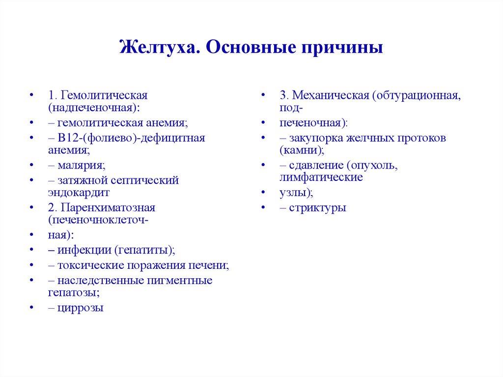 Холециститы. Гепатиты. Циррозы печени - презентация онлайн