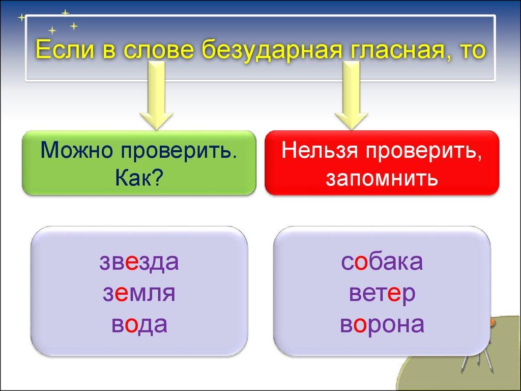 урок презентация слитное и дефисное написание сложных прилагательных 6 класс