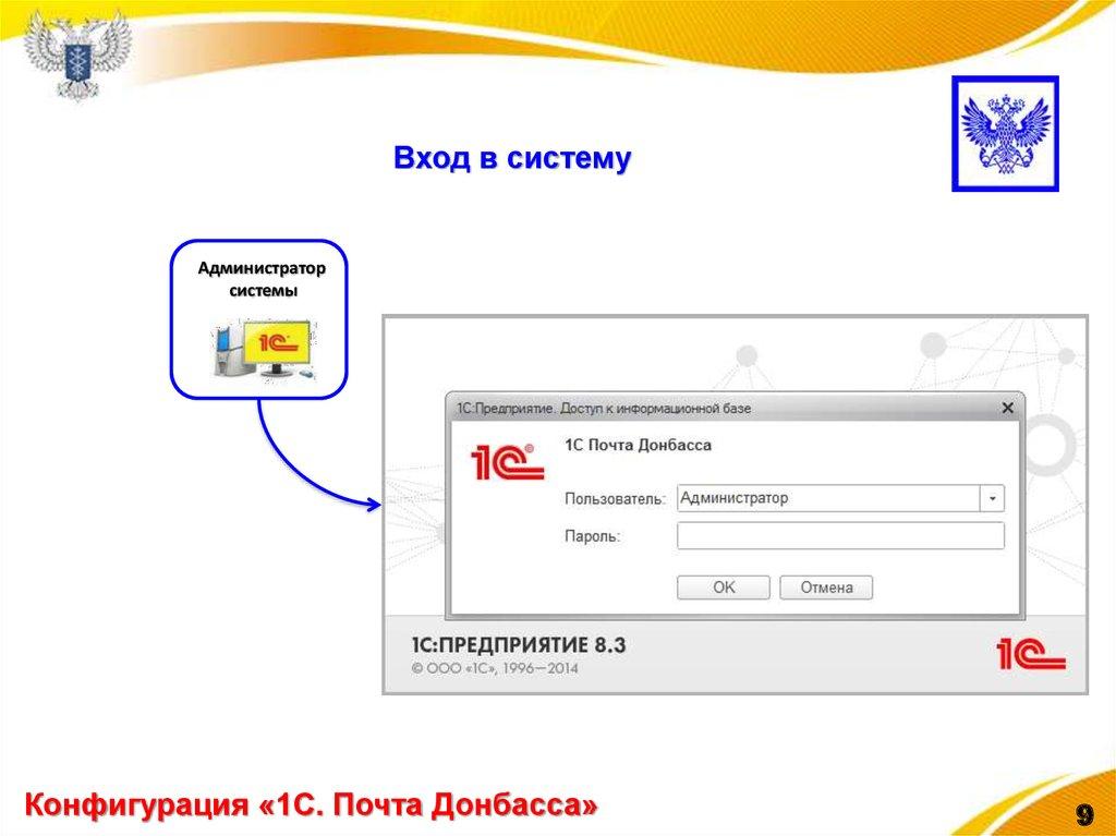 Приказ Министерства информационных технологий и связи РФ