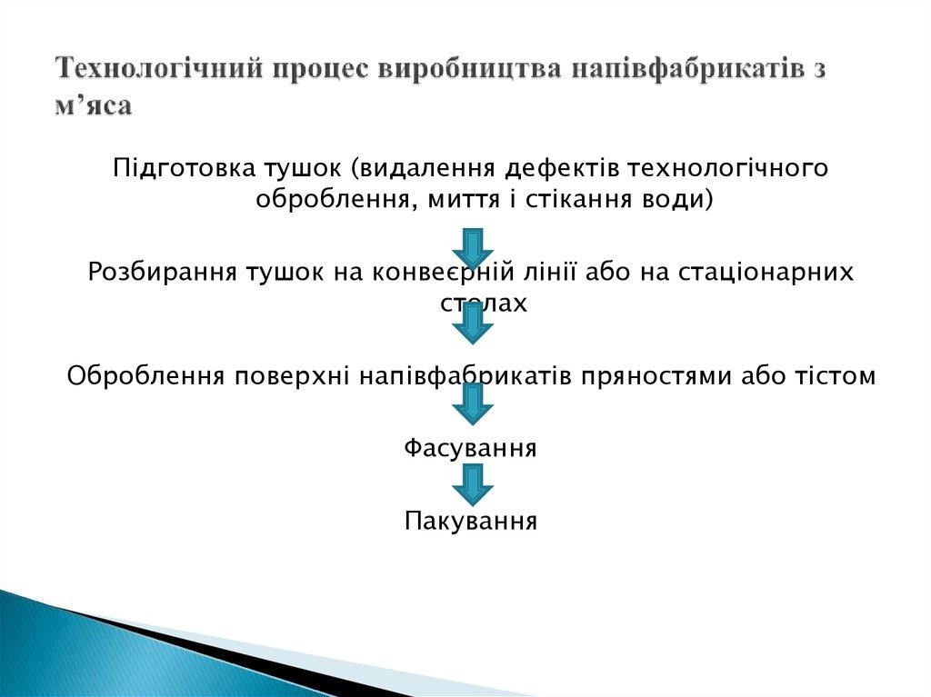 pdf Planning