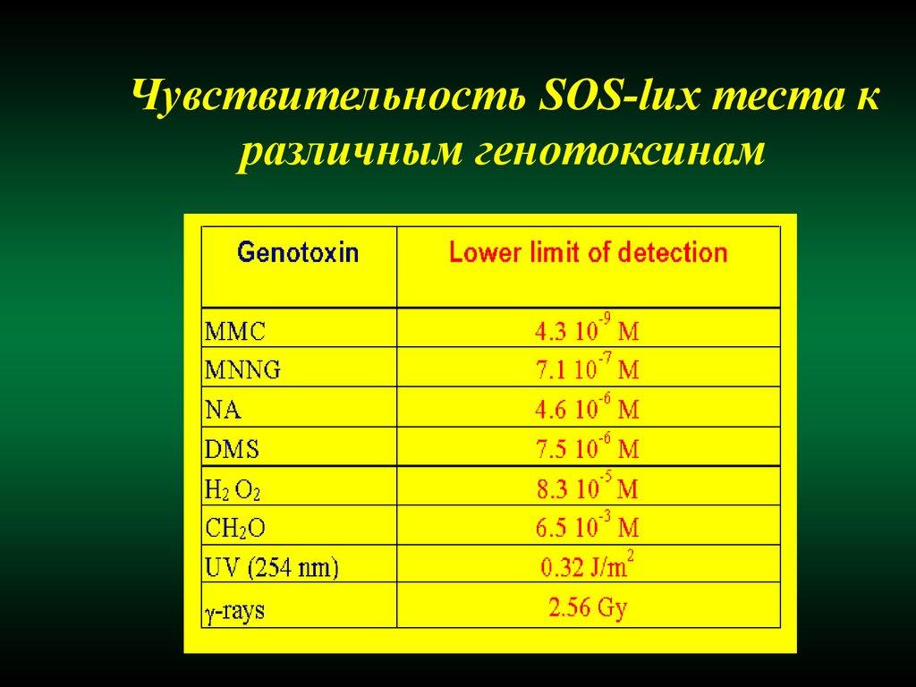 test-na-fragmentatsiyu-dnk-spermatozoida