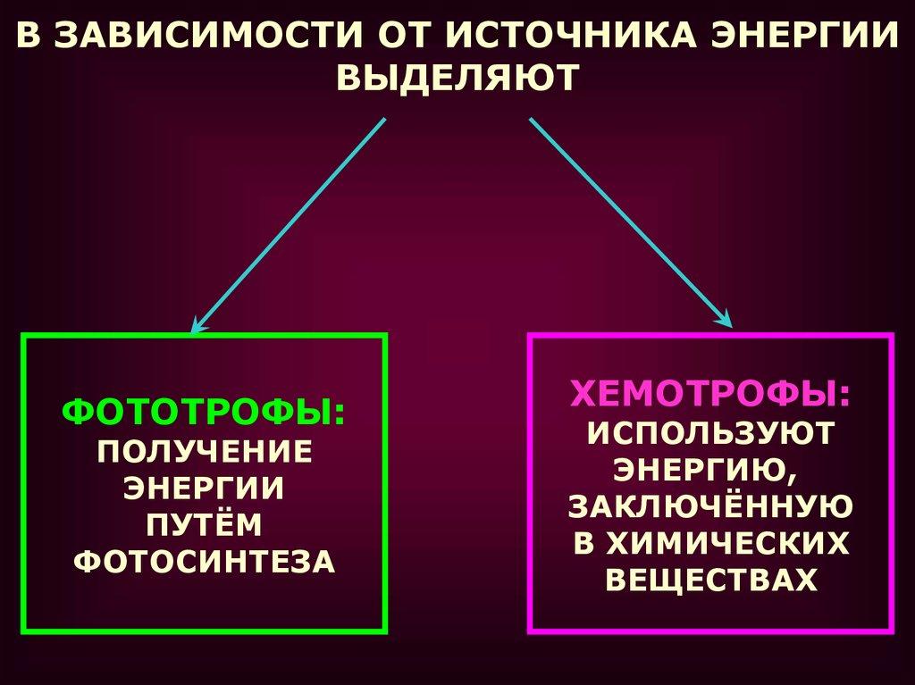 УРОКИNET  Конспекты уроков по математике алгебре геометрии