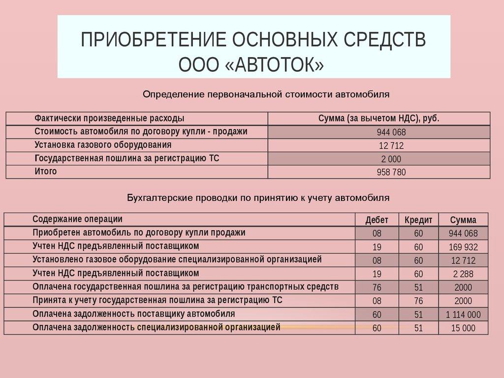 водолаженко-элеваторная схема дорог г стерлитамак