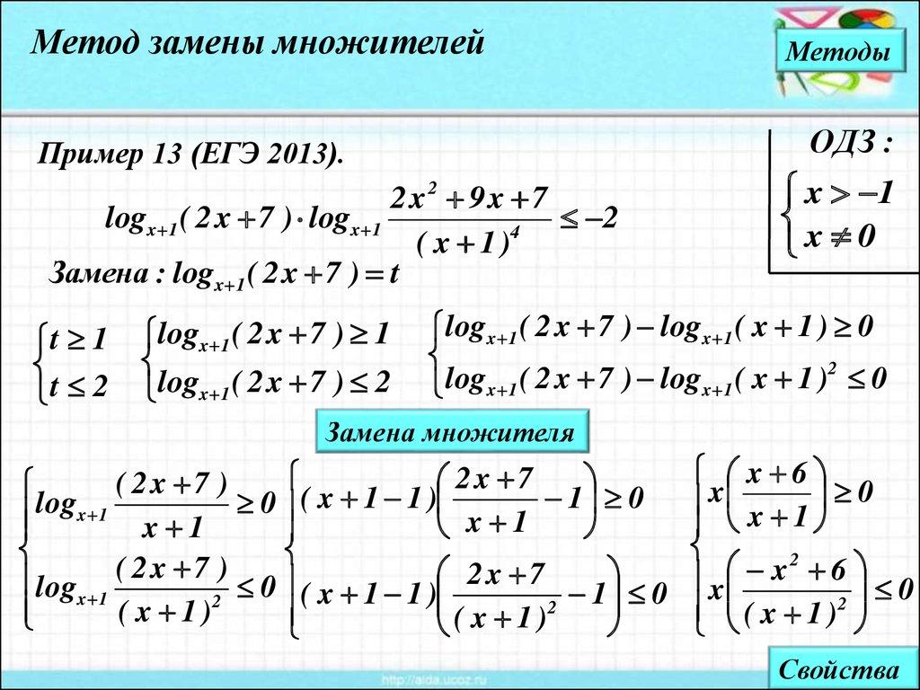 методы решения уравнений и неравенств с переменной под знаком модуля