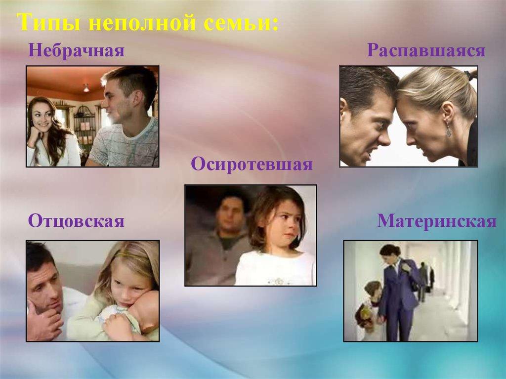 Демография социология семьи