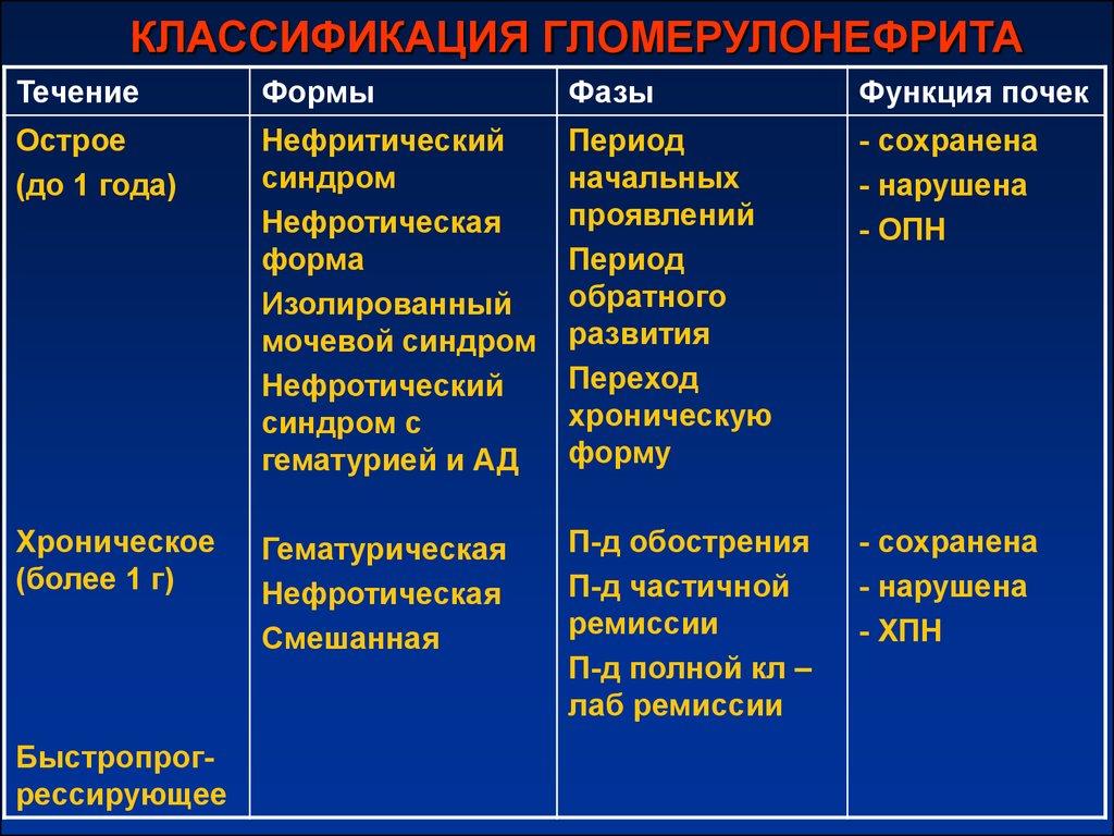 статины последнего поколения название препаратов крестор