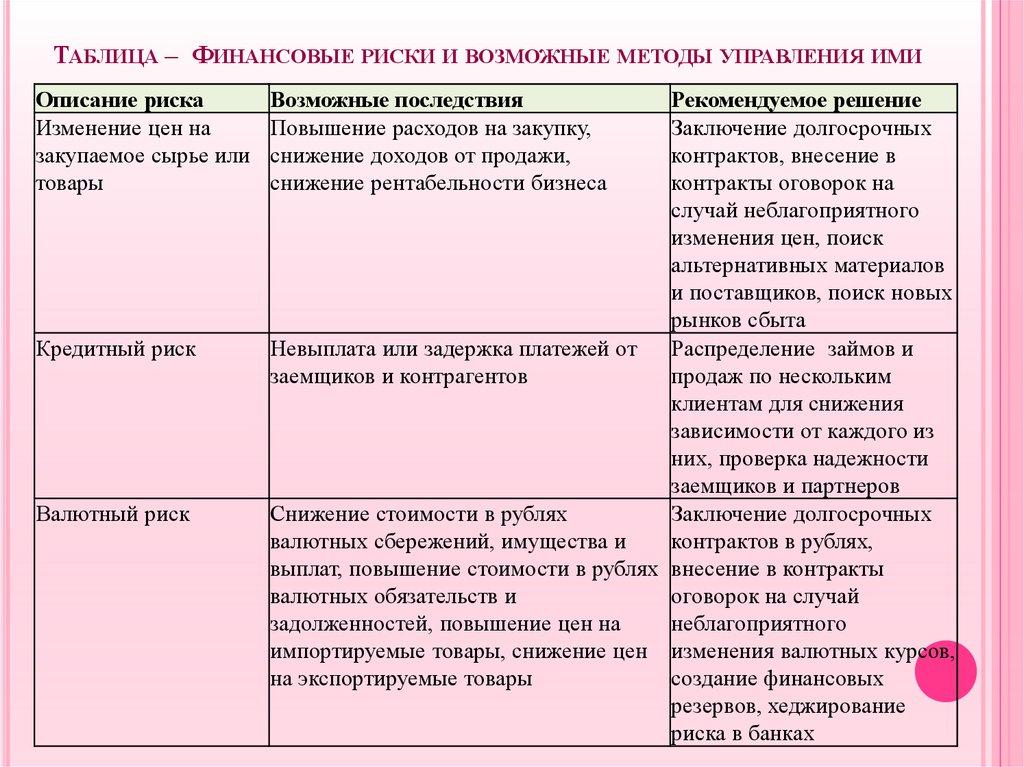 таблица финансовых показателей