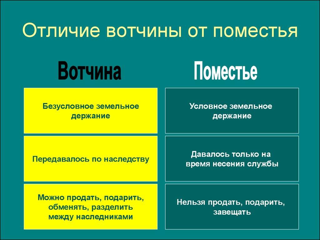 различия вотчины от поместья в таблиц