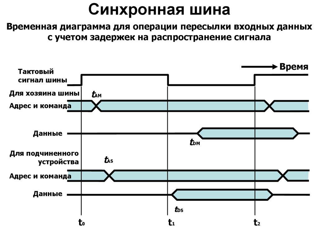 pdf Computer Techniques for
