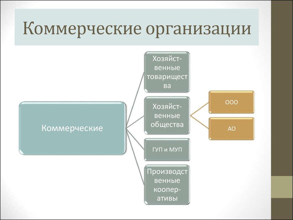 образец протокола о реорганизации ооо в форме выделения
