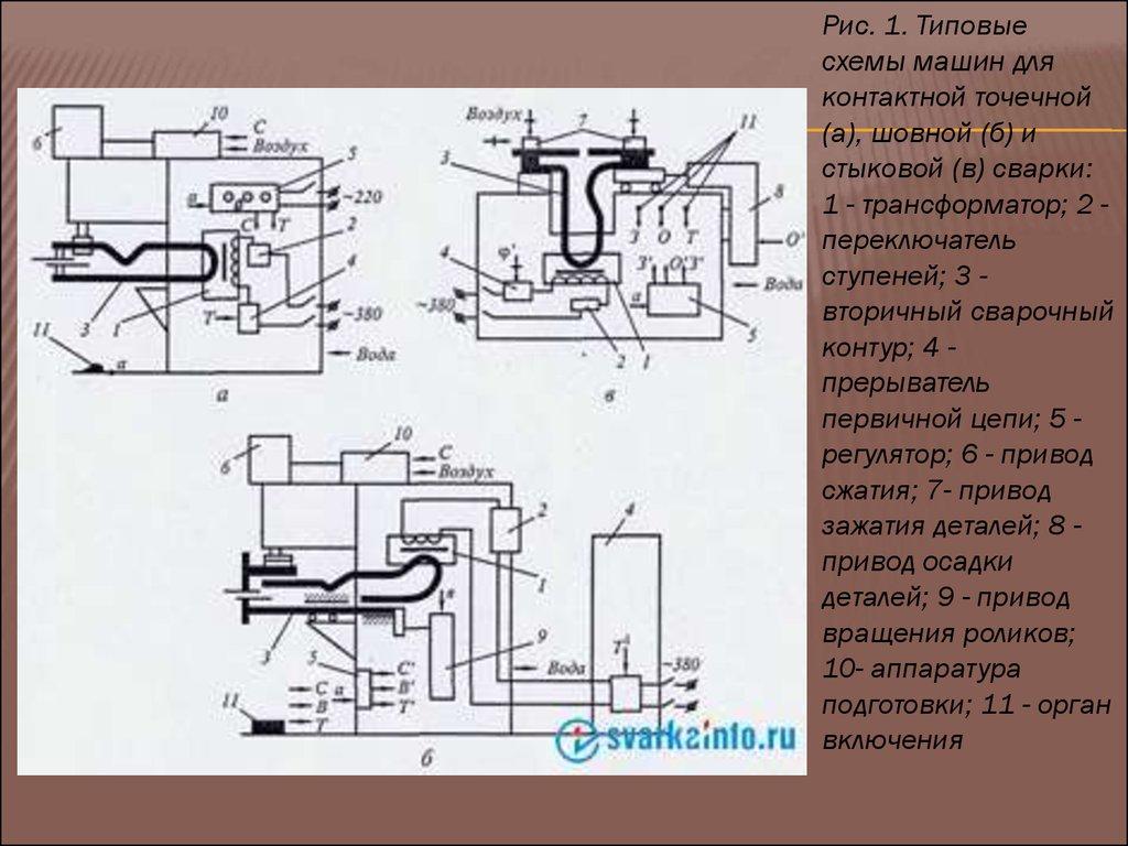 контактная сварка электрическая принципиальная схема