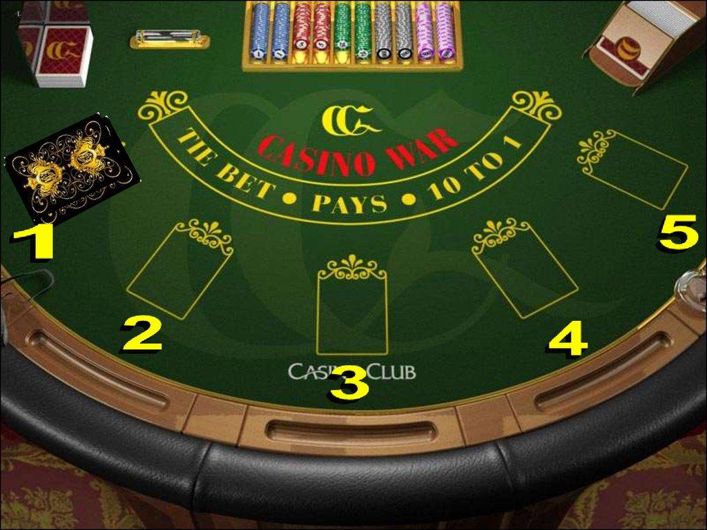 играть онлайн автоматы circus