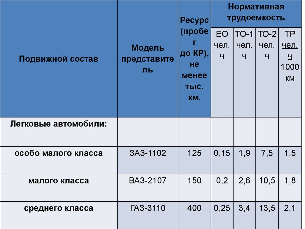 скачать карту беларуси 2015 для навител 9