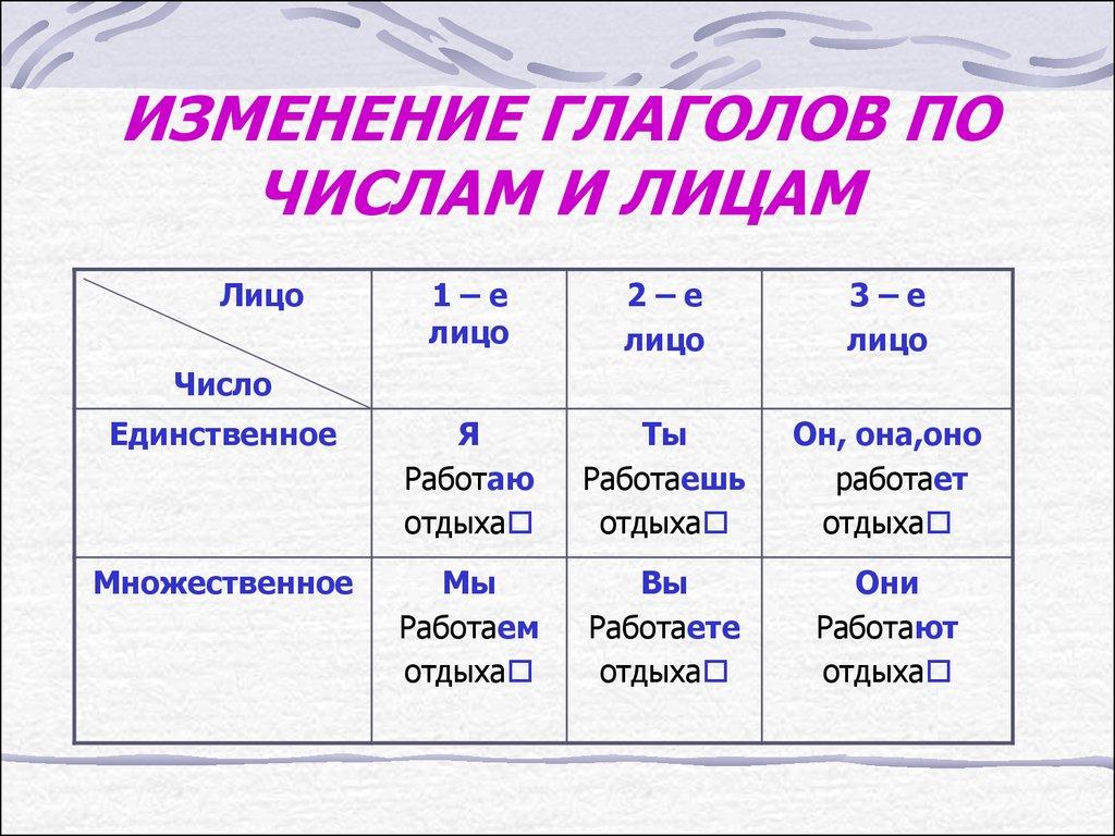 инструкция русский язык мотоцикл yamaha xj 650