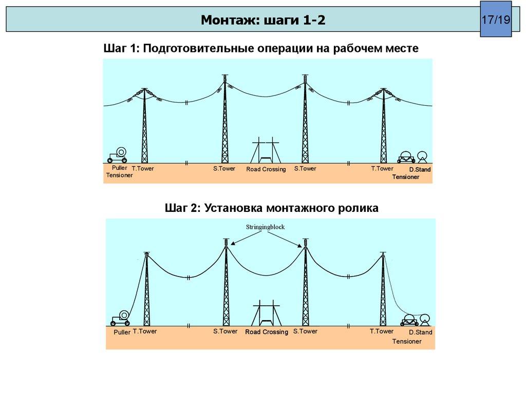 кабель силовой ввгнг 3 2.5 плоский