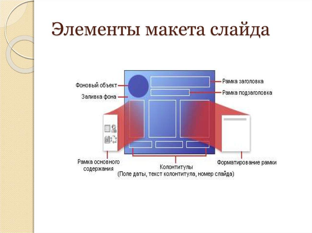 знакомство с ms power point 4 класс