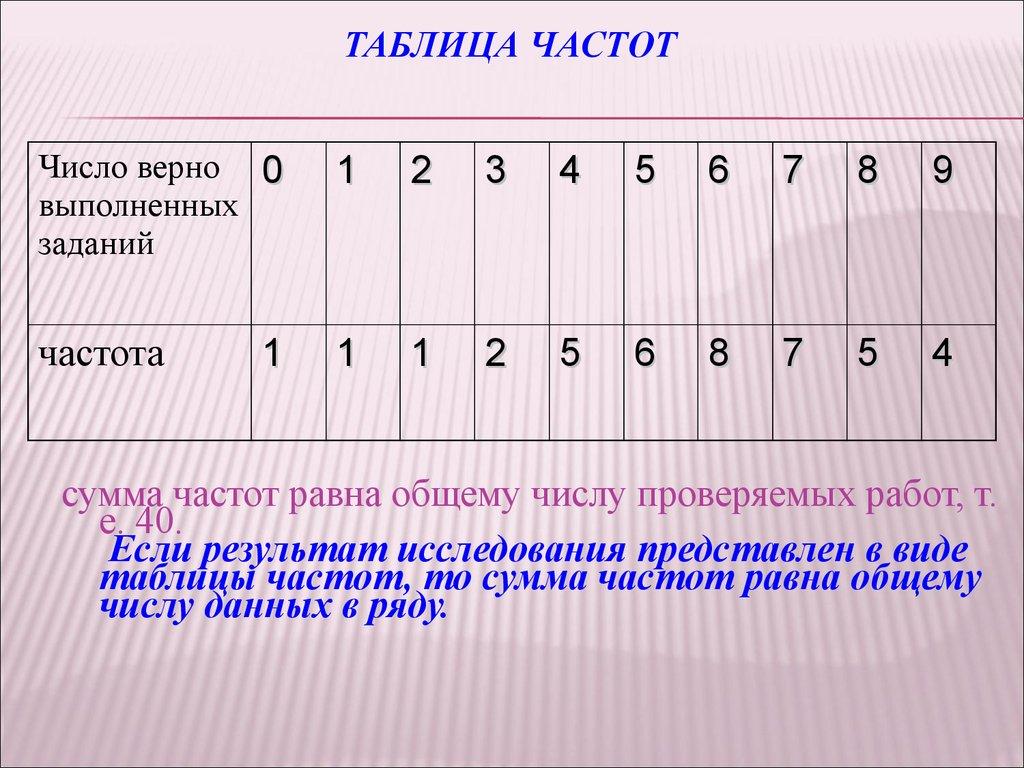 Составить таблицу разнообразных определений государства