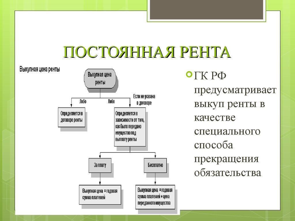 3 Форма Договора Продажи Предприятия