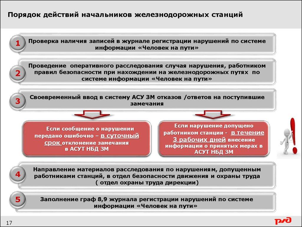 инструкция по охране труда диспетчера автомобильного транспорта