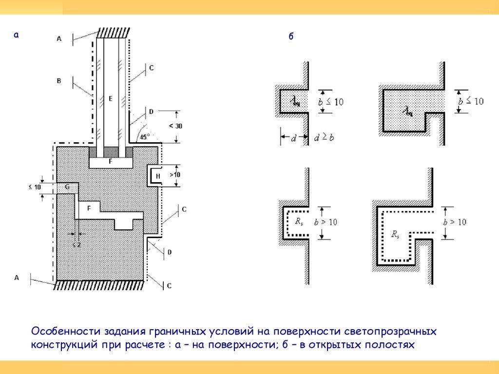 СП 50.13330.2012 Тепловая защита зданий. Актуализированная ...