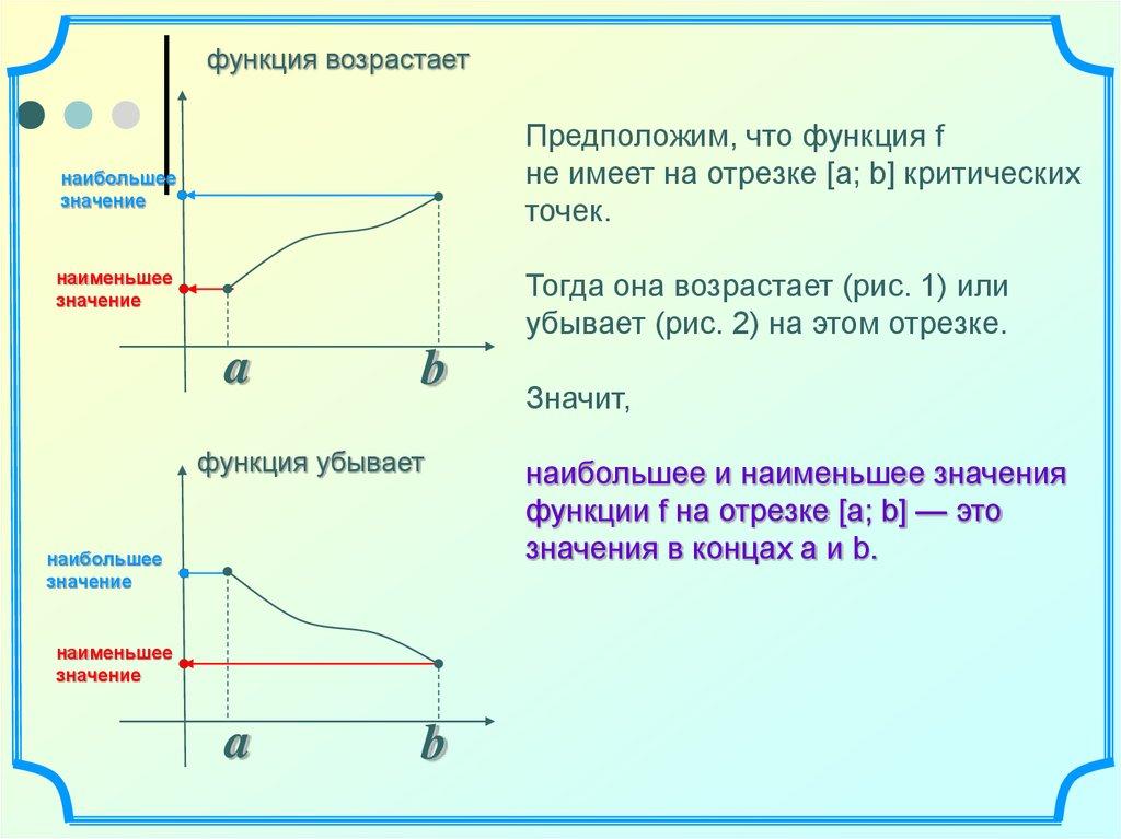 Графики функций и их формулы картинки