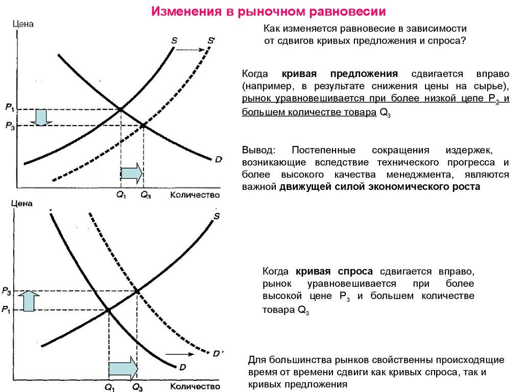 Микроэкономика Роберт С Пиндайк, Дэниел Л Рубинфельд