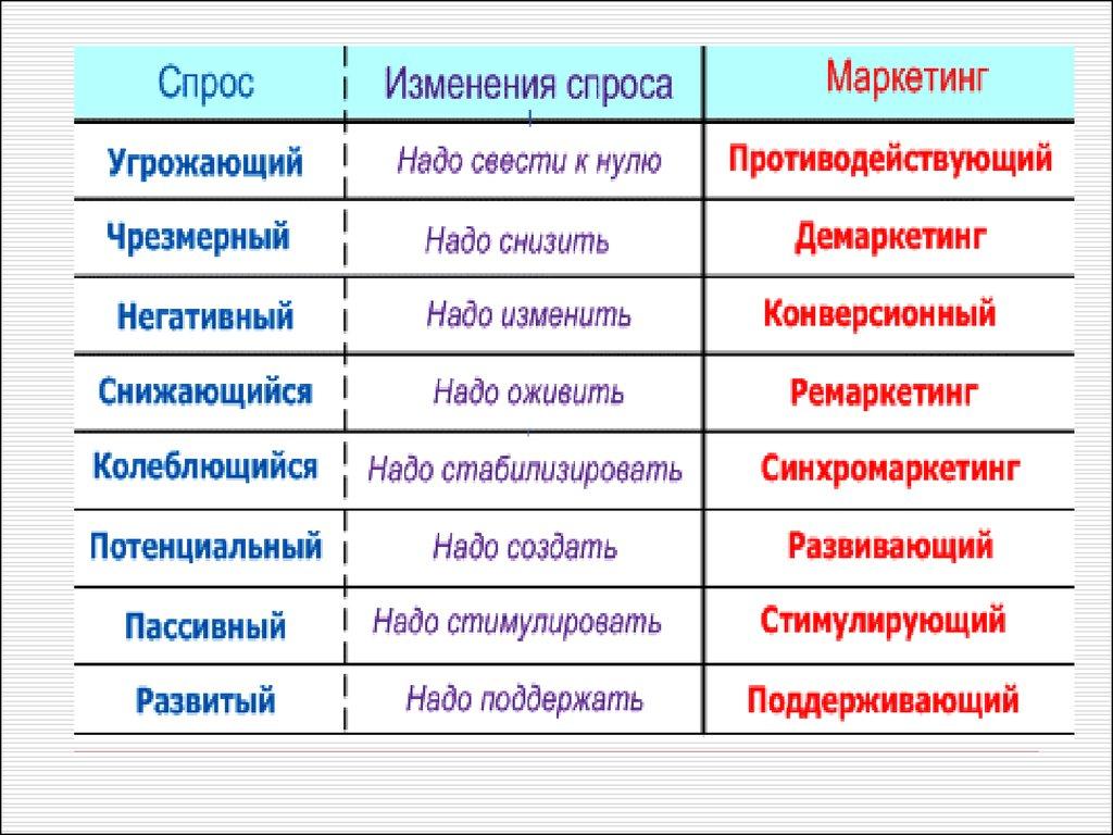Правовые основы предпринимательской деятельности by moscow business school