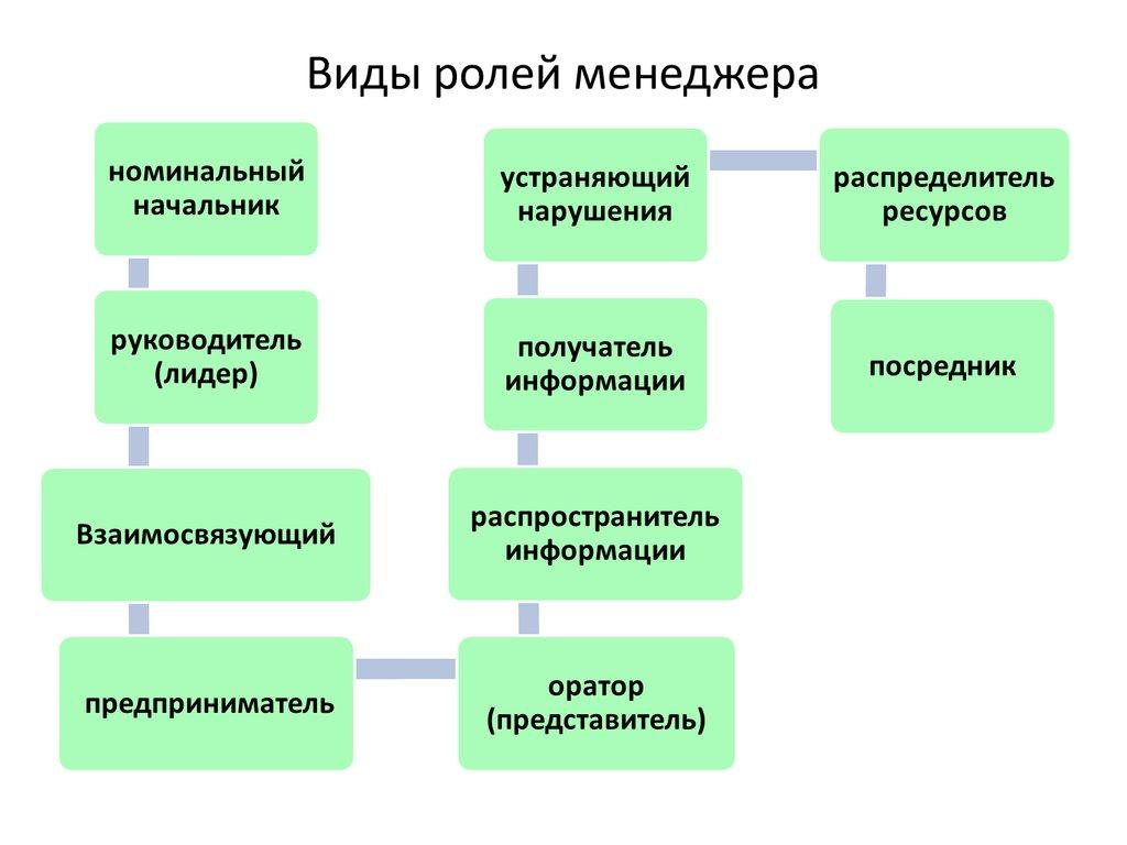 Infolio электронная библиотека