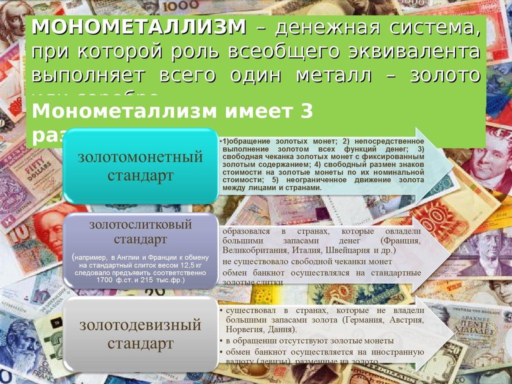 денежная система россии курсовая 2015