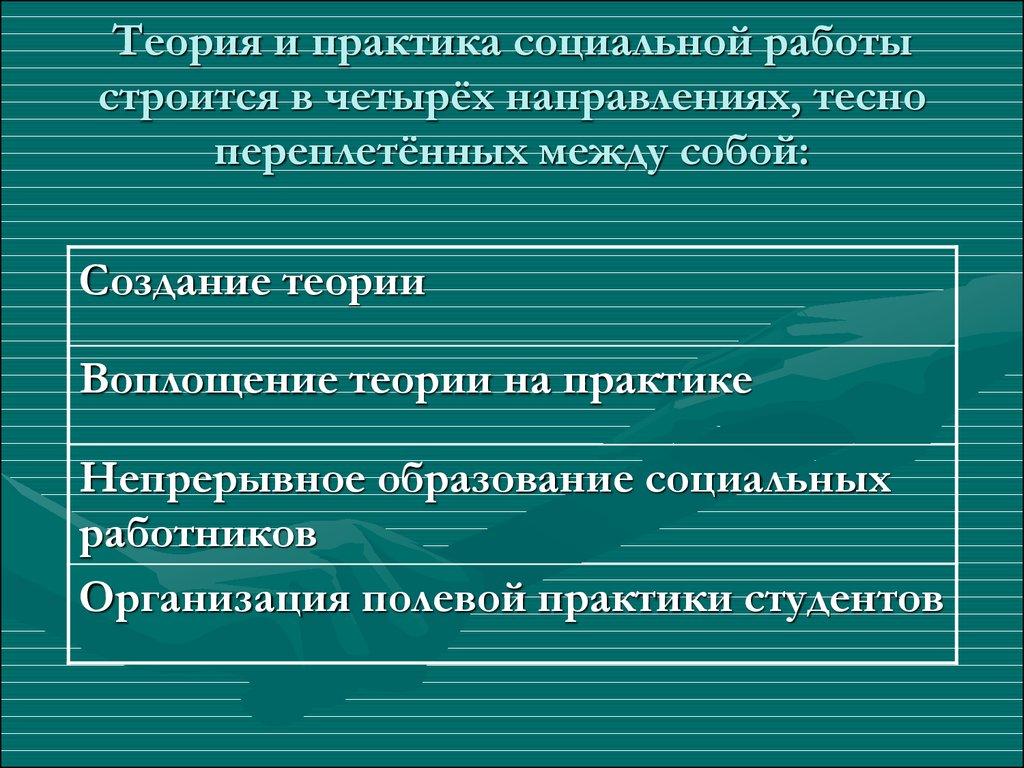 контрольная работа Теория и методика социальной работы  Контрольная работа теория социальной работы