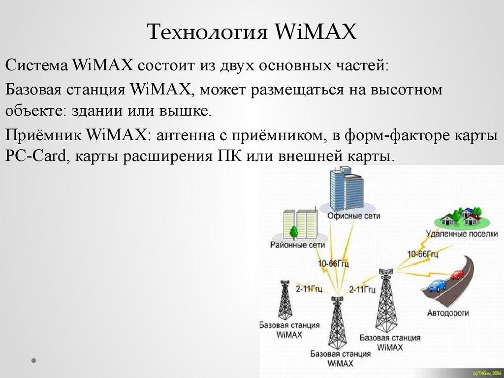 Темы дипломных работ по информационным технологиям fttb wifi Темы дипломных работ по информатике