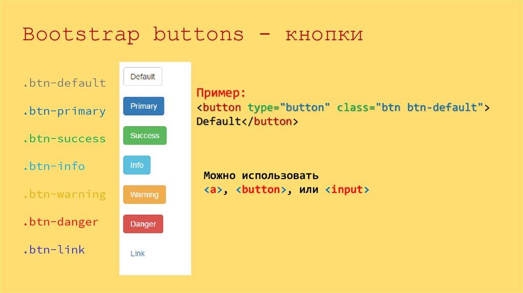 Codecraft bootstrap - Bootstrap slider div ...