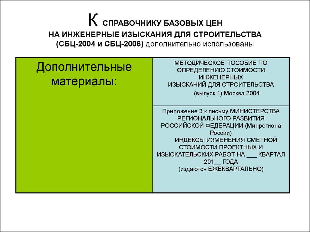 Справочник телефонов смольного
