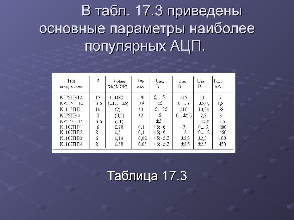 последовательно параллельная схема ацп