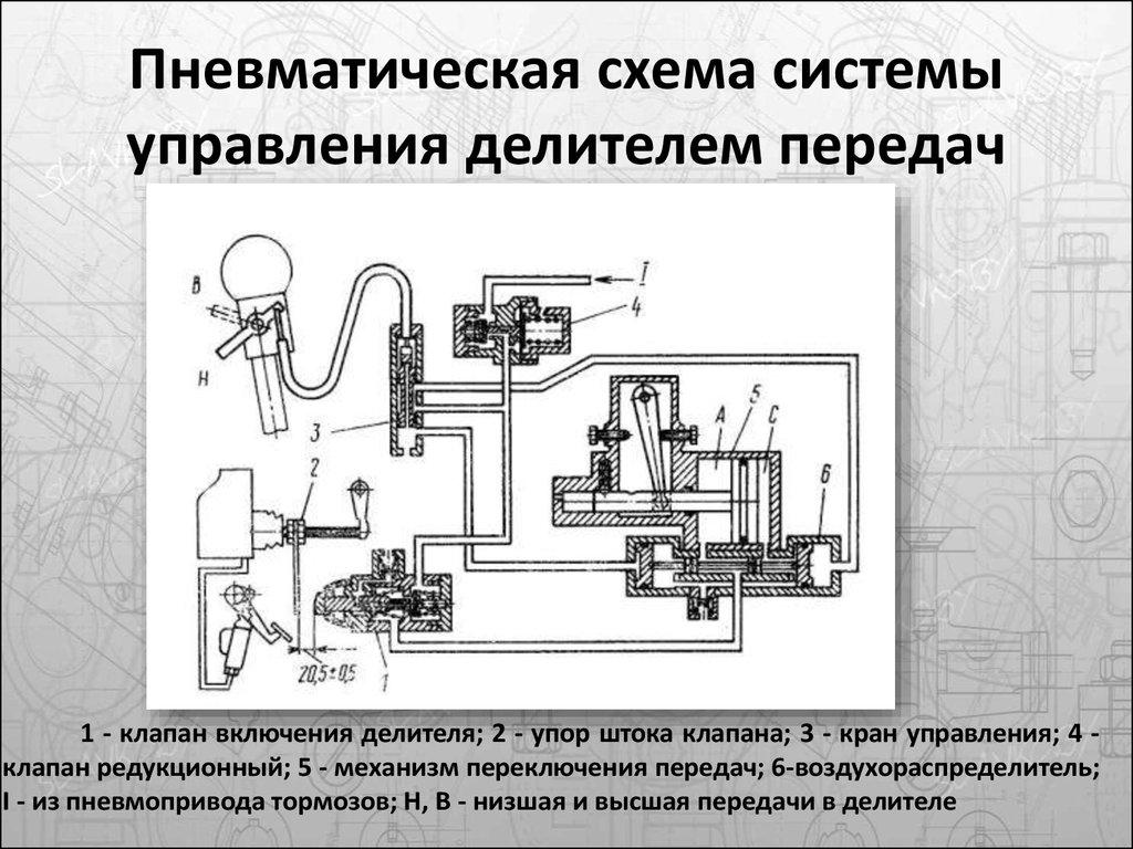 привод спидометра камаз 5320 схема