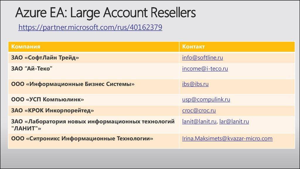 Ценообразование и варианты лицензирования Windows Azure ...