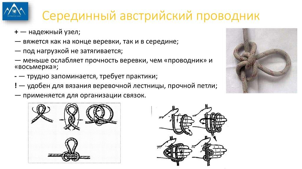 Проводник схема вязания 4