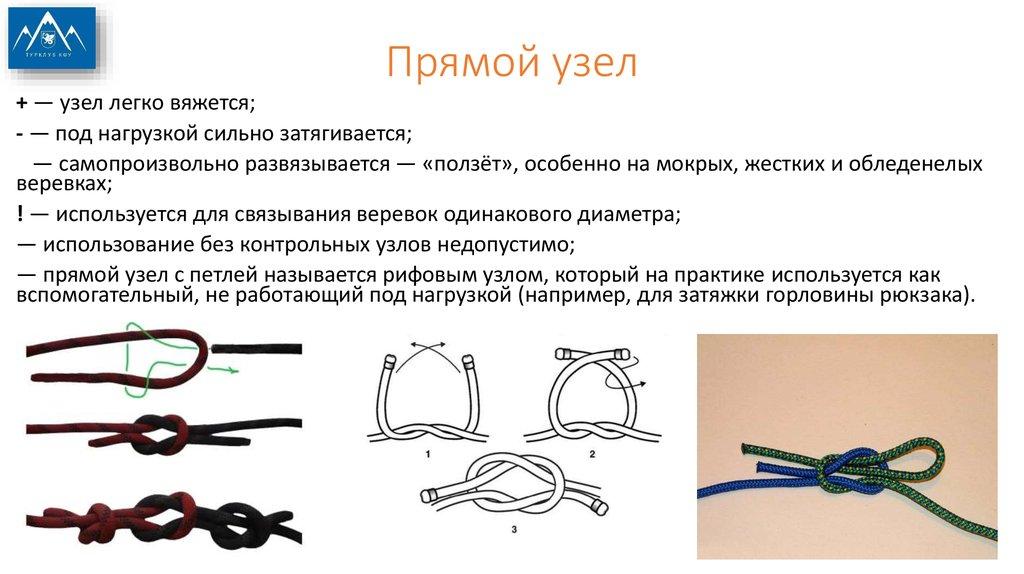 Вязание как сделать первый узел 66